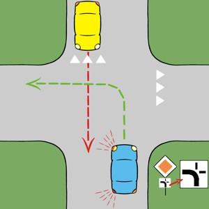 afbuig1-1 Afbuigende voorrangsweg