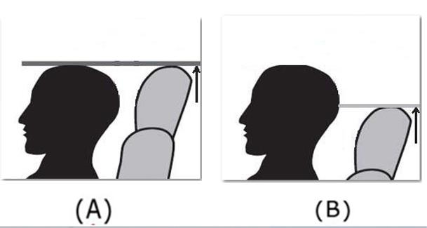 afstelling-hoofdsteun Categorie E Gebruik gordels en helmen; zitplaats voor passagiers