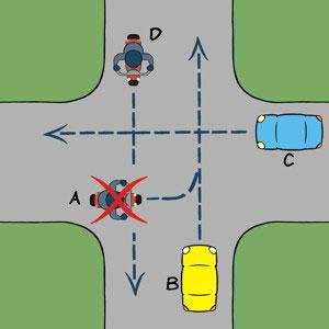 gelijkwaardig Oversteken van kruispunten