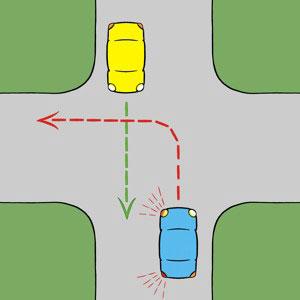 kruispunt1_1 Recht doorgaand verkeer op de zelfde weg gaat voor