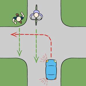 kruispunt2_1 Recht doorgaand verkeer op de zelfde weg gaat voor