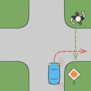 kruispunt3_1 Recht doorgaand verkeer op de zelfde weg gaat voor