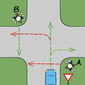 kruispunt4_1 Recht doorgaand verkeer op de zelfde weg gaat voor
