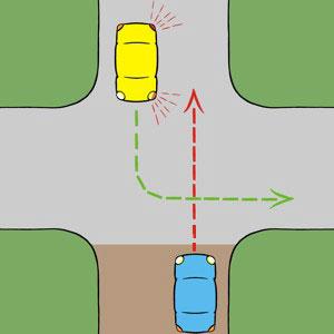 kruispunt5 Onverharde weg