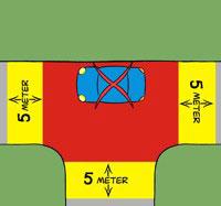 parkeren2 Parkeren - 5 meter van een kruispunt