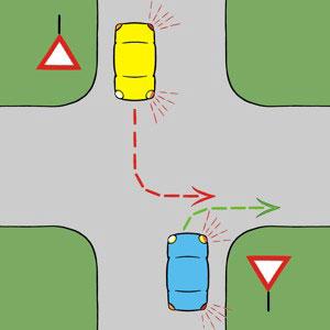 rechtslin2-1 Rechtsaf gaat voor linksaf