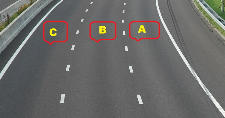 waar-spoorvorming Categorie K Risico's in verband met weg-, zicht- en weersomstandigheden
