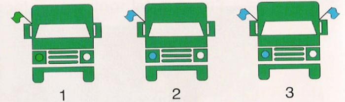 militaire-1 Categorie P Voor laten gaan van voorrangsvoertuigen, militaire colonnes en trams