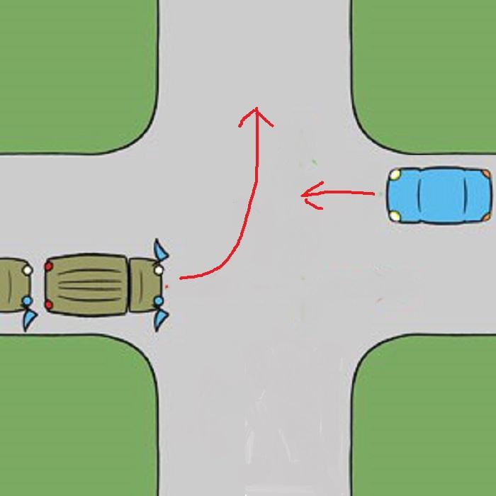 militaire_linksaf Categorie P Voor laten gaan van voorrangsvoertuigen, militaire colonnes en trams