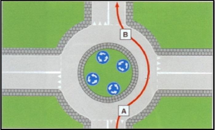 tekens-8 Categorie V Geven van tekens en signalen