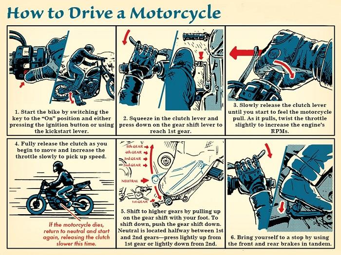 bediening-motorfiets Bediening van een motorfiets