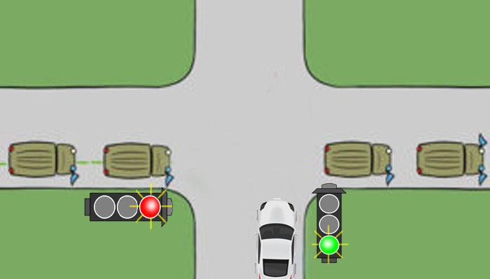 y-b27 Categorie Y Verkeerslichten en aanwijzingen deel 2